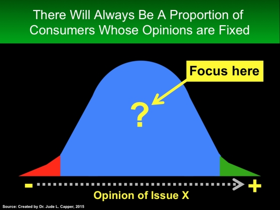 Focus on the middle population w consumers